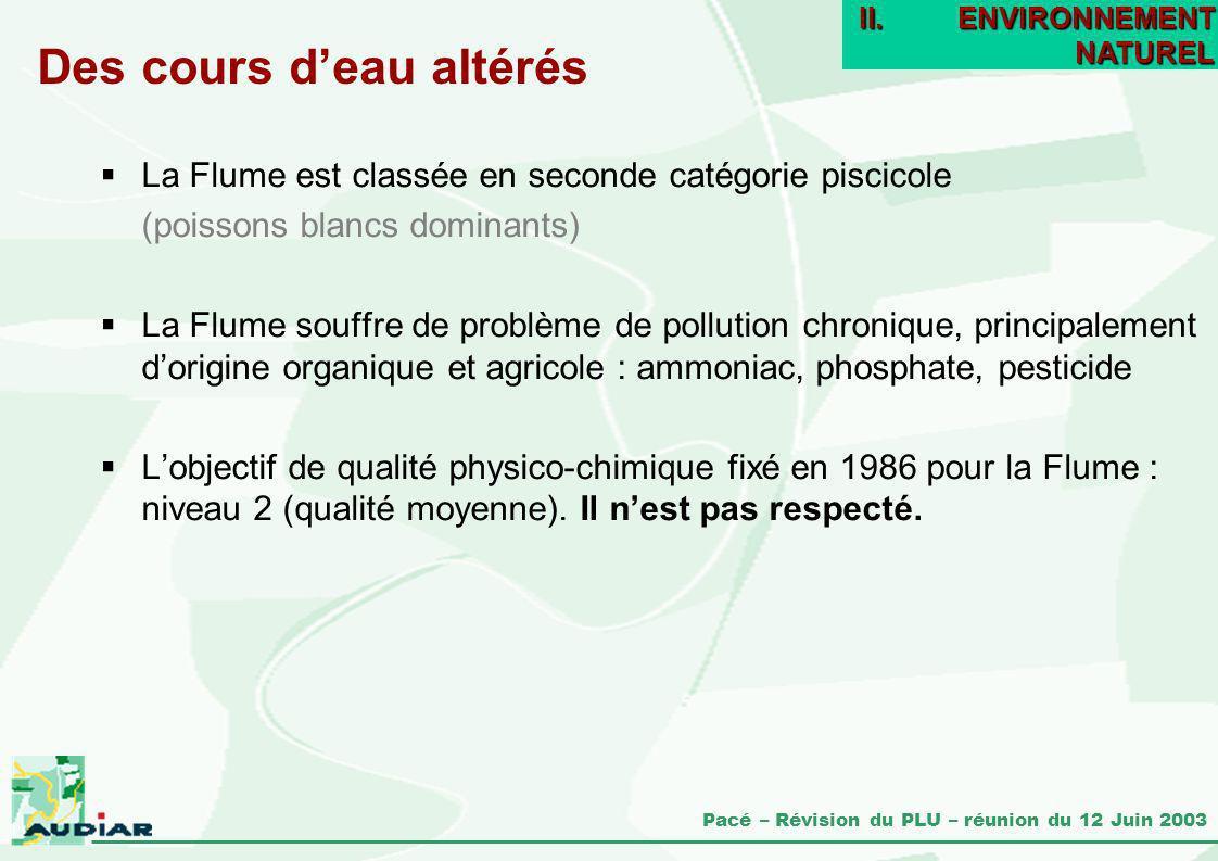 Pacé – Révision du PLU – réunion du 12 Juin 2003 Des cours deau altérés La Flume est classée en seconde catégorie piscicole (poissons blancs dominants