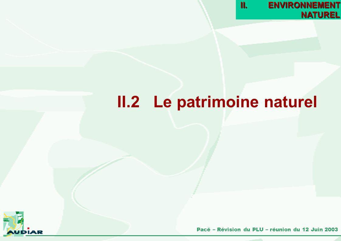 Pacé – Révision du PLU – réunion du 12 Juin 2003 II.2 Le patrimoine naturel II.ENVIRONNEMENT NATUREL
