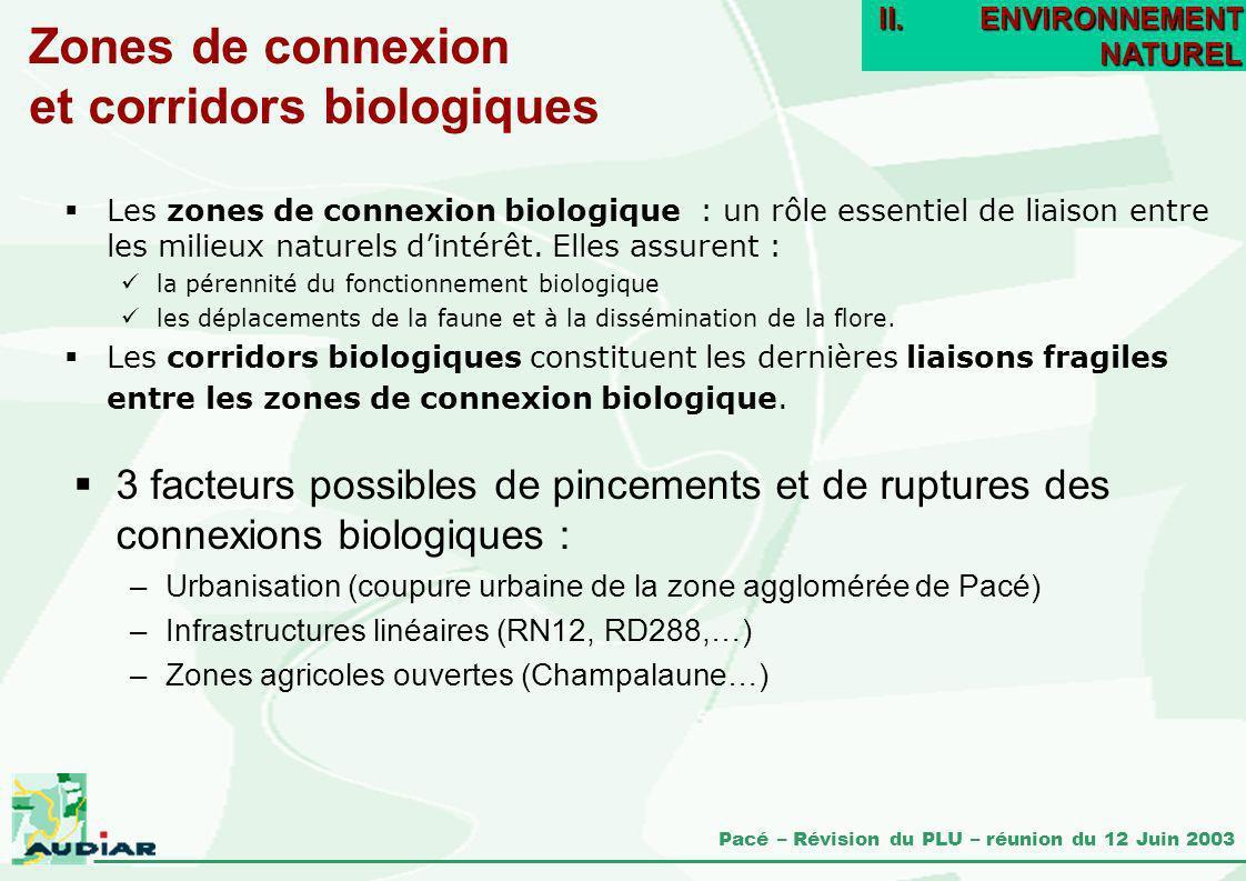 Pacé – Révision du PLU – réunion du 12 Juin 2003 Zones de connexion et corridors biologiques Les zones de connexion biologique : un rôle essentiel de
