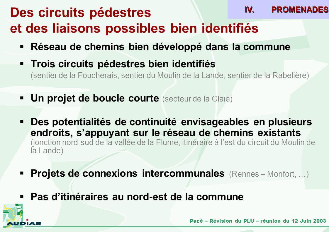 Pacé – Révision du PLU – réunion du 12 Juin 2003 Des circuits pédestres et des liaisons possibles bien identifiés Réseau de chemins bien développé dan