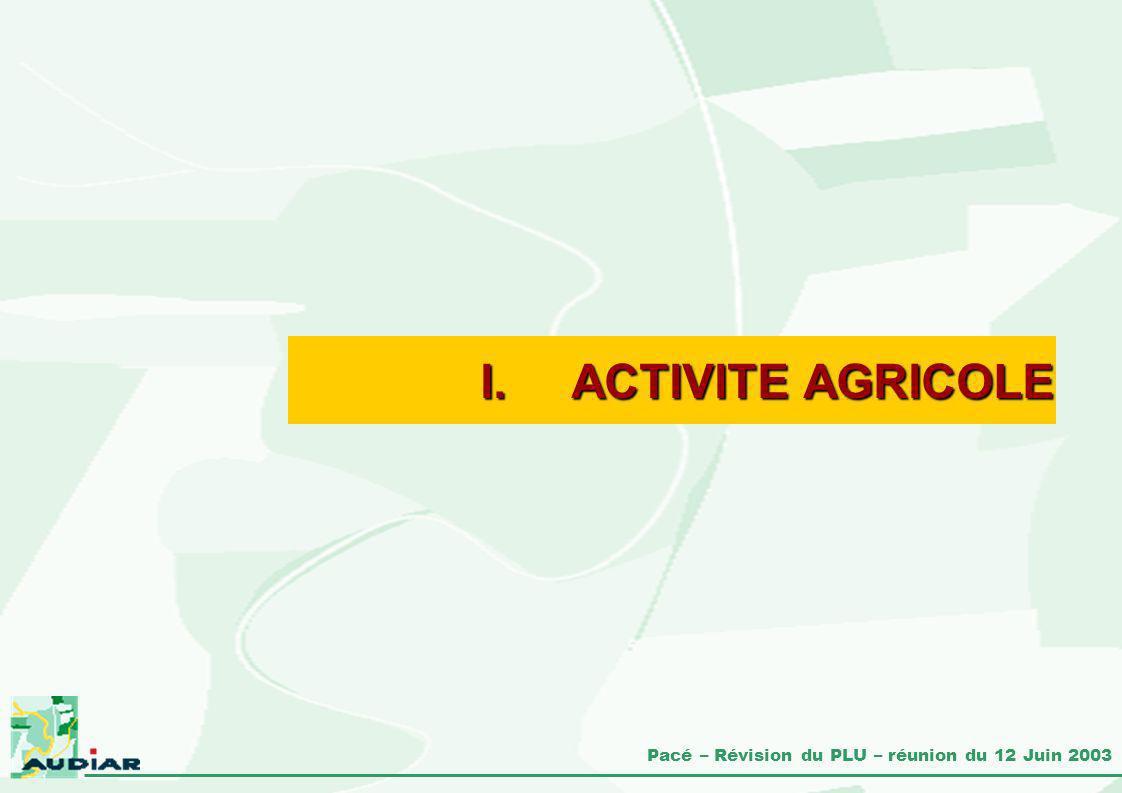 Pacé – Révision du PLU – réunion du 12 Juin 2003 I.ACTIVITE AGRICOLE