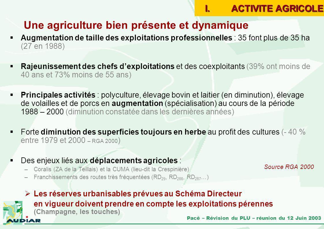 Pacé – Révision du PLU – réunion du 12 Juin 2003 Une agriculture bien présente et dynamique Augmentation de taille des exploitations professionnelles