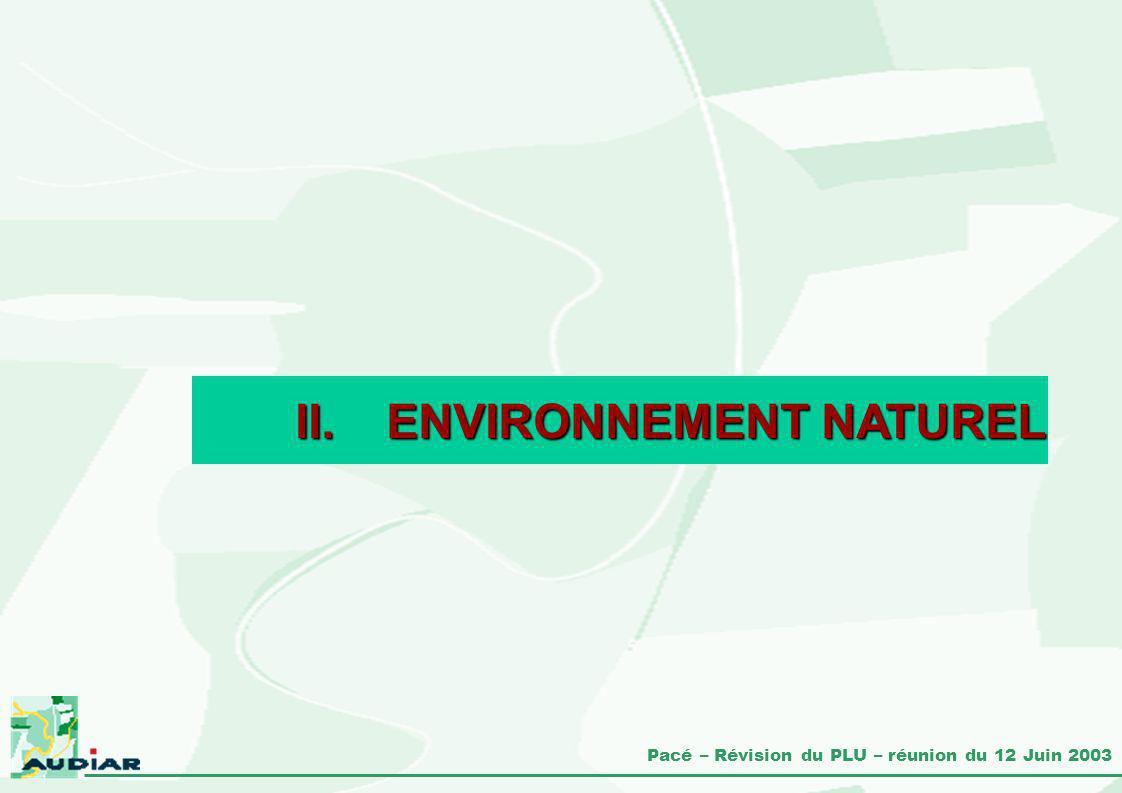 Pacé – Révision du PLU – réunion du 12 Juin 2003 II.ENVIRONNEMENT NATUREL