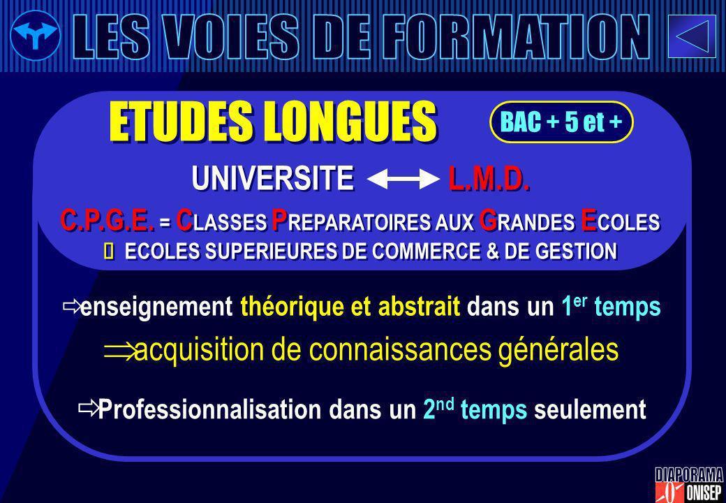 enseignement théorique et abstrait dans un 1 er temps acquisition de connaissances générales UNIVERSITE L.M.D. C.P.G.E. = C LASSES P REPARATOIRES AUX
