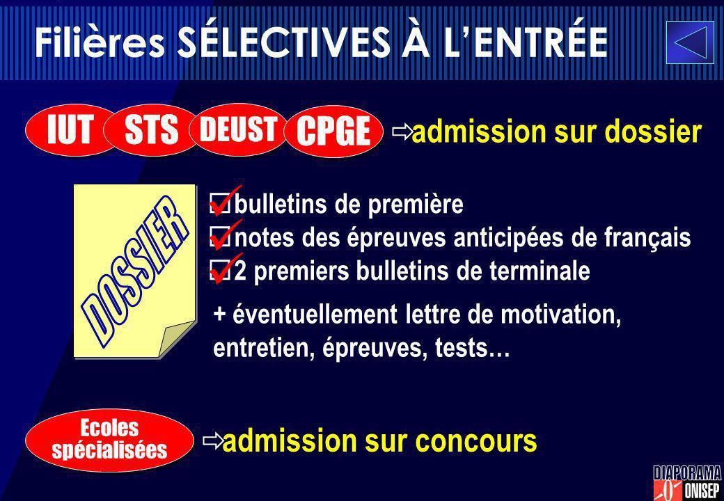 bulletins de première notes des épreuves anticipées de français 2 premiers bulletins de terminale + éventuellement lettre de motivation, entretien, ép