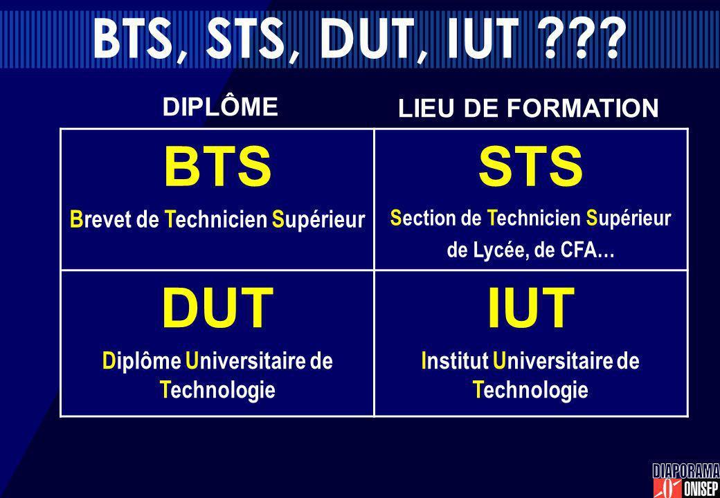 BTS, STS, DUT, IUT ??? BTS Brevet de Technicien Supérieur STS Section de Technicien Supérieur de Lycée, de CFA… DUT Diplôme Universitaire de Technolog