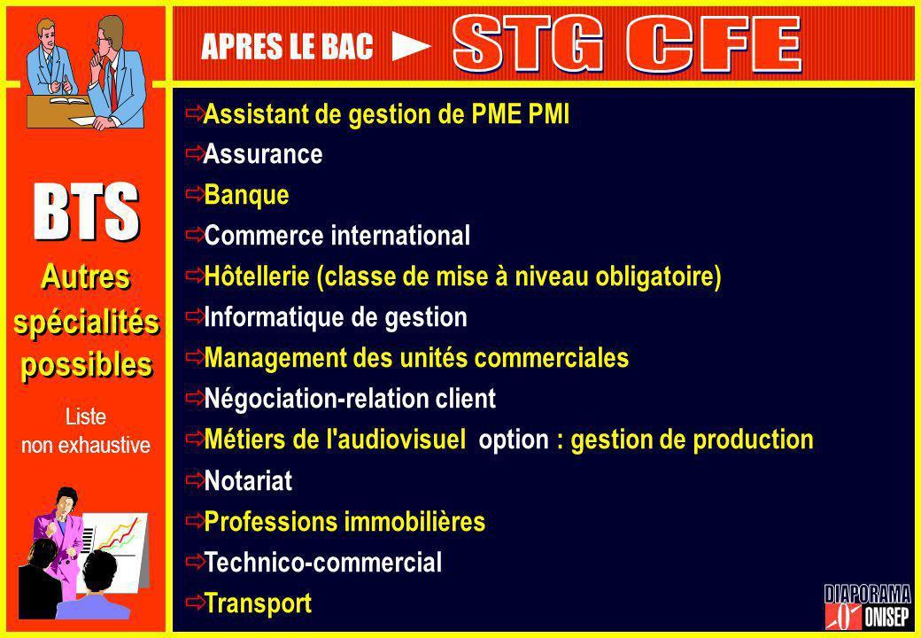 BTS Autres spécialités possibles BTS Autres spécialités possibles Assistant de gestion de PME PMI Assurance Banque Commerce international Hôtellerie (