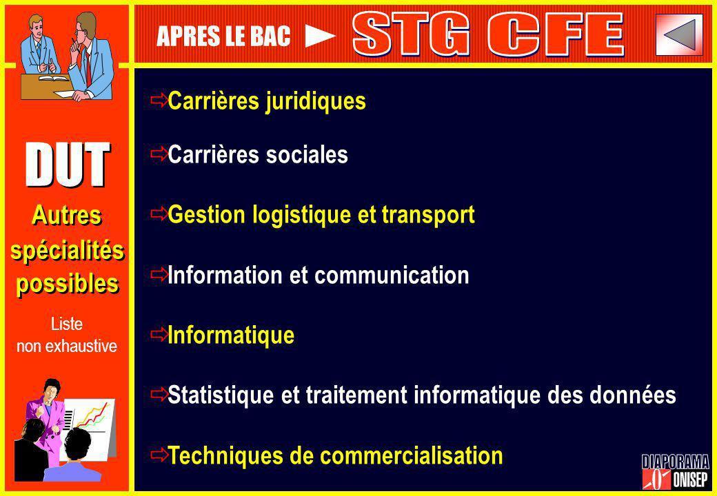 Carrières juridiques Carrières sociales Gestion logistique et transport Information et communication Informatique Statistique et traitement informatiq
