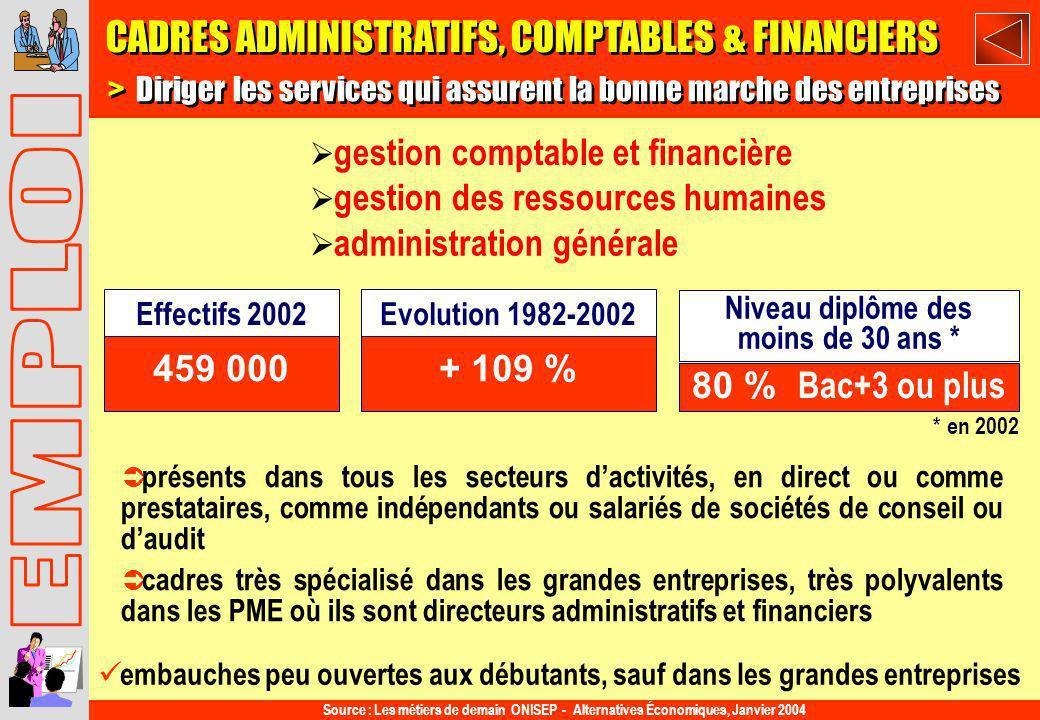 CADRES ADMINISTRATIFS, COMPTABLES & FINANCIERS > Diriger les services qui assurent la bonne marche des entreprises * en 2002 embauches peu ouvertes au