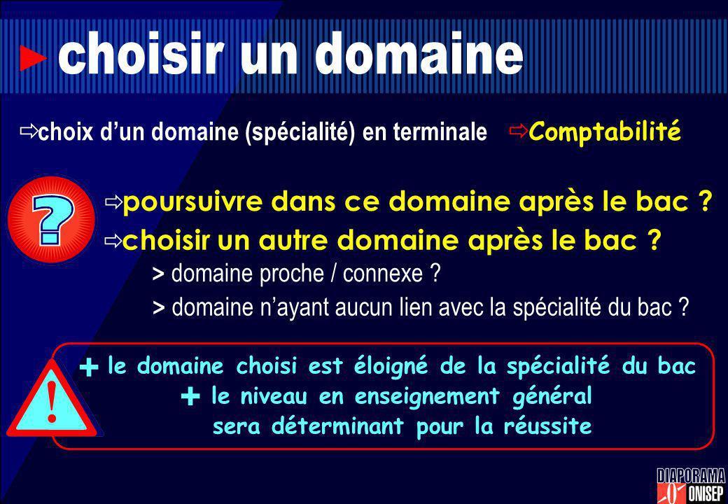choix dun domaine (spécialité) en terminale Comptabilité poursuivre dans ce domaine après le bac ? choisir un autre domaine après le bac ? > domaine p