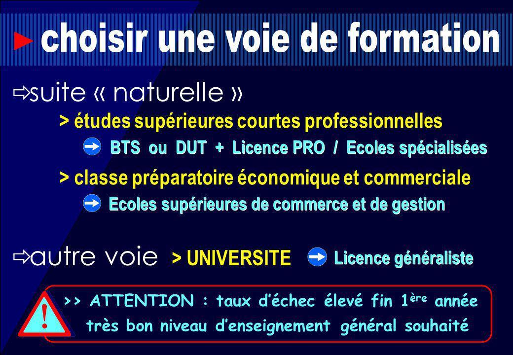 suite « naturelle » > études supérieures courtes professionnelles > classe préparatoire économique et commerciale BTS ou DUT + Licence PRO / Ecoles sp