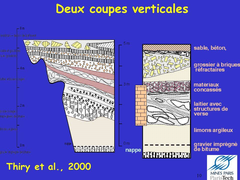 10 Deux coupes verticales Thiry et al., 2000