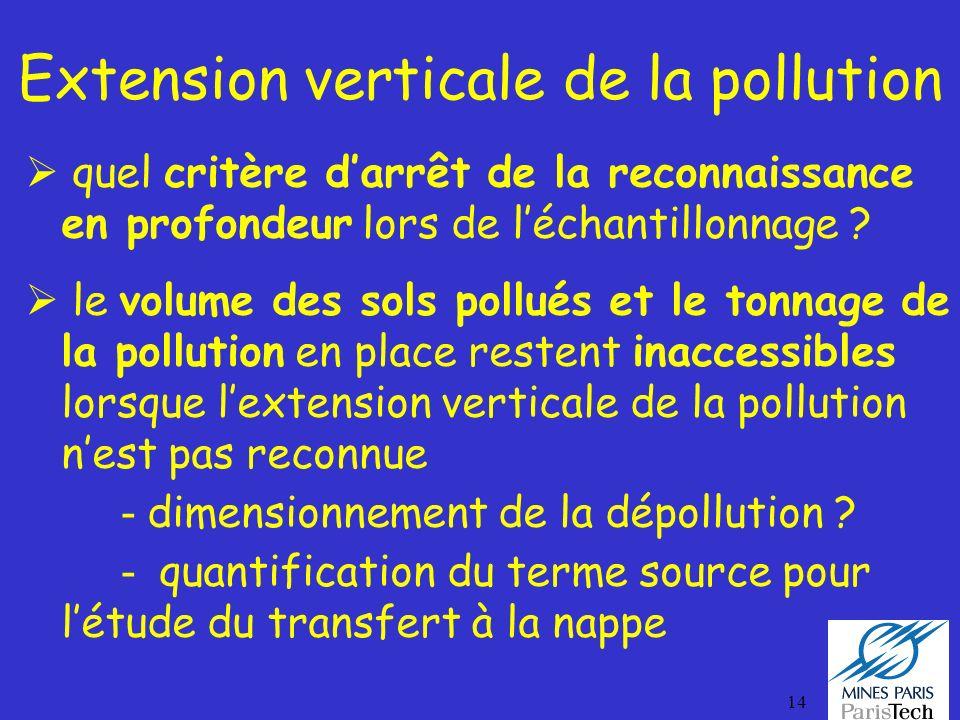 14 Extension verticale de la pollution quel critère darrêt de la reconnaissance en profondeur lors de léchantillonnage ? le volume des sols pollués et