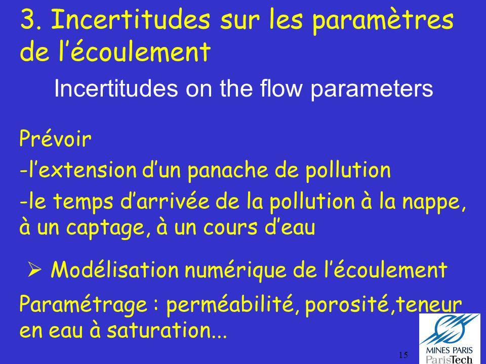 15 3. Incertitudes sur les paramètres de lécoulement Incertitudes on the flow parameters Prévoir -lextension dun panache de pollution -le temps darriv