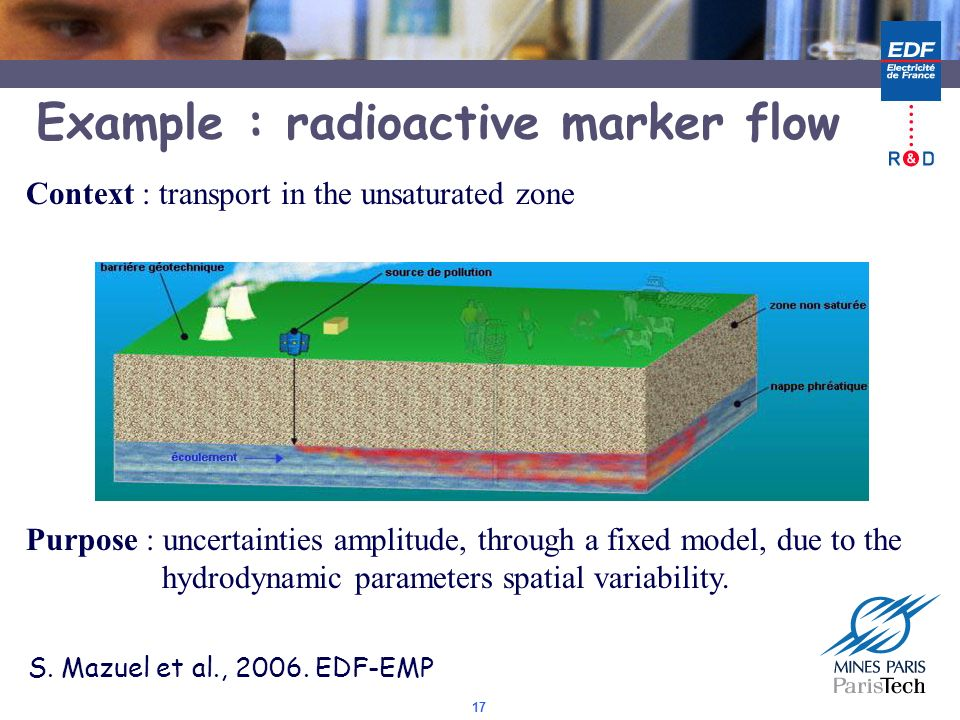 17 Example : radioactive marker flow Context : transport in the unsaturated zone Purpose : uncertainties amplitude, through a fixed model, due to the
