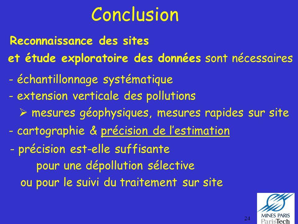 24 Conclusion Reconnaissance des sites et étude exploratoire des données sont nécessaires - échantillonnage systématique - extension verticale des pol