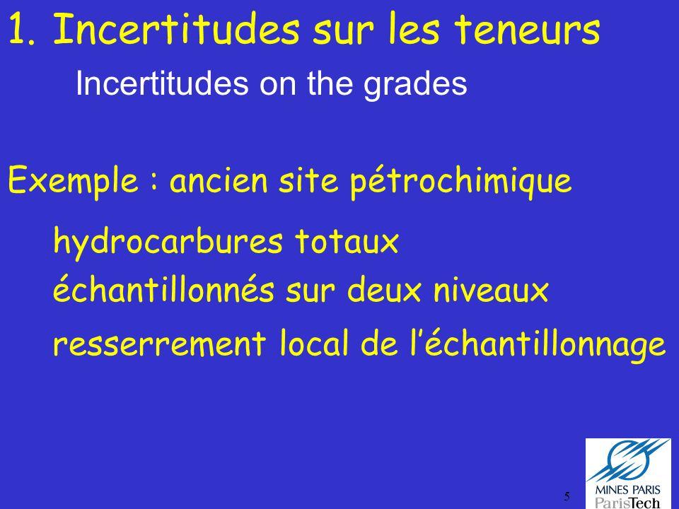 5 1.Incertitudes sur les teneurs Incertitudes on the grades Exemple : ancien site pétrochimique hydrocarbures totaux échantillonnés sur deux niveaux r