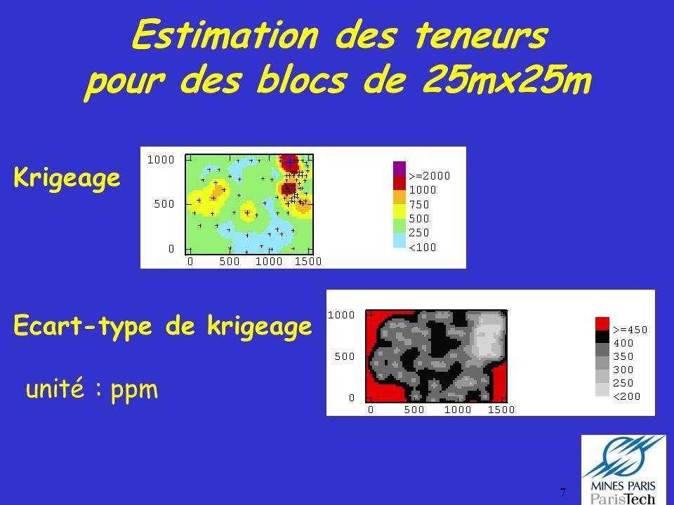 7 Estimation des teneurs pour des blocs de 25mx25m Krigeage Ecart-type de krigeage unité : ppm
