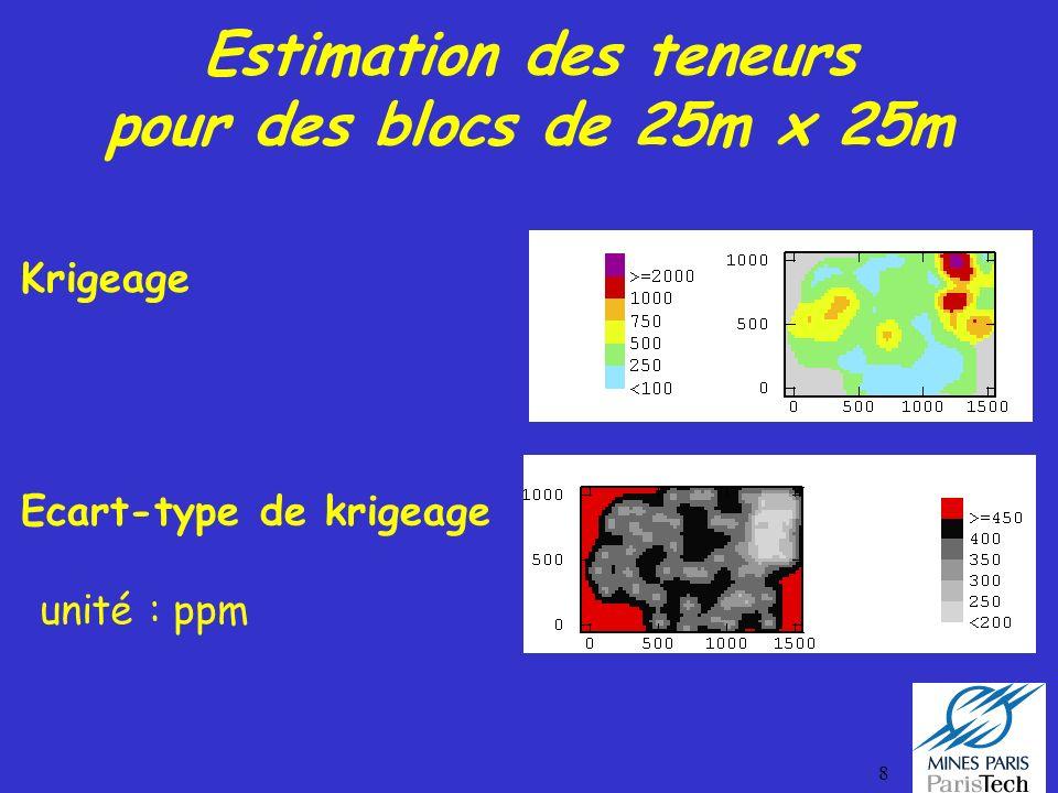 8 Estimation des teneurs pour des blocs de 25m x 25m Krigeage Ecart-type de krigeage unité : ppm