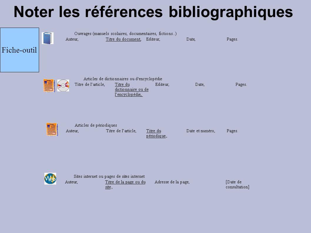 Noter les références bibliographiques Fiche-outil