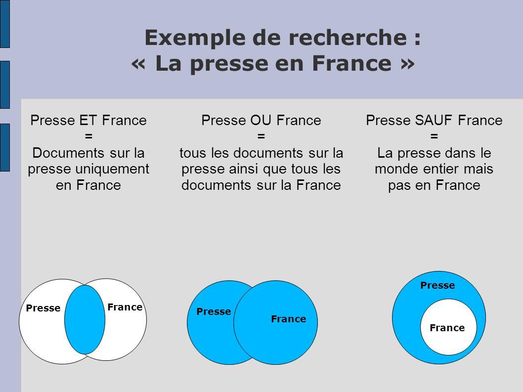 Exemple de recherche : « La presse en France » Presse France Presse France Presse France Presse ET France = Documents sur la presse uniquement en Fran