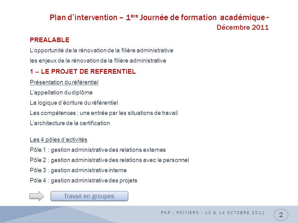 Plan dintervention – 1 ère Journée de formation académique - Décembre 2011 PREALABLE Lopportunité de la rénovation de la filière administrative les en