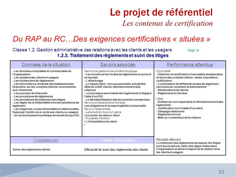 Du RAP au RC…Des exigences certificatives « situées » 23 Données de la situationSavoirs associésPerformance attendue - Les données comptables et comme