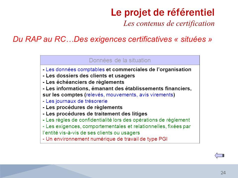 Du RAP au RC…Des exigences certificatives « situées » 24 Données de la situation - Les données comptables et commerciales de lorganisation - Les dossi