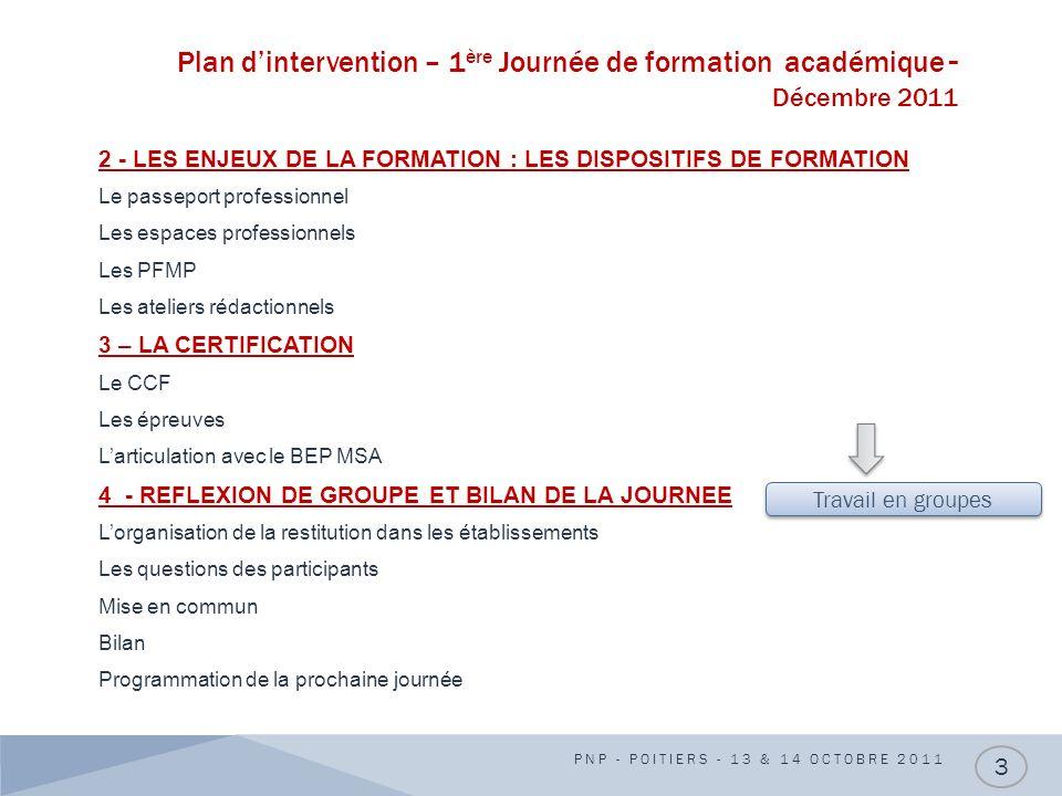 Plan dintervention – 1 ère Journée de formation académique - Décembre 2011 2 - LES ENJEUX DE LA FORMATION : LES DISPOSITIFS DE FORMATION Le passeport