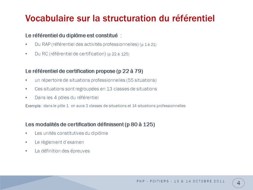 Vocabulaire sur la structuration du référentiel Le référentiel du diplôme est constitué Le référentiel du diplôme est constitué : Du RAP (référentiel