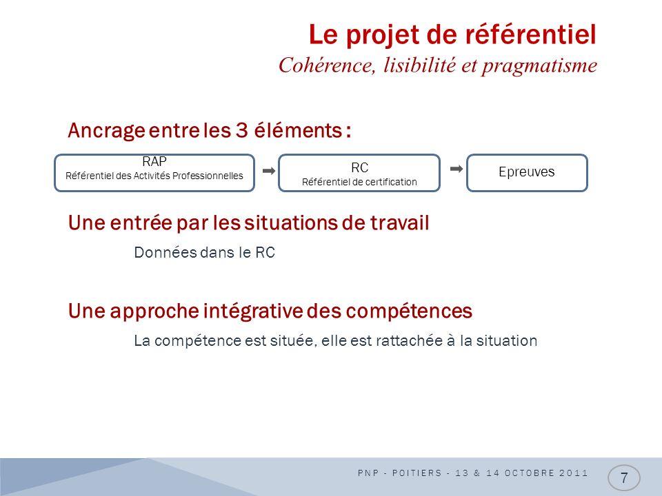 Le projet de référentiel Cohérence, lisibilité et pragmatisme Ancrage entre les 3 éléments : Une entrée par les situations de travail Données dans le