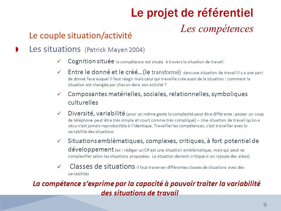 Le couple situation/activité Les situations (Patrick Mayen 2004) Cognition située la compétence est située à travers la situation de travail. Entre le