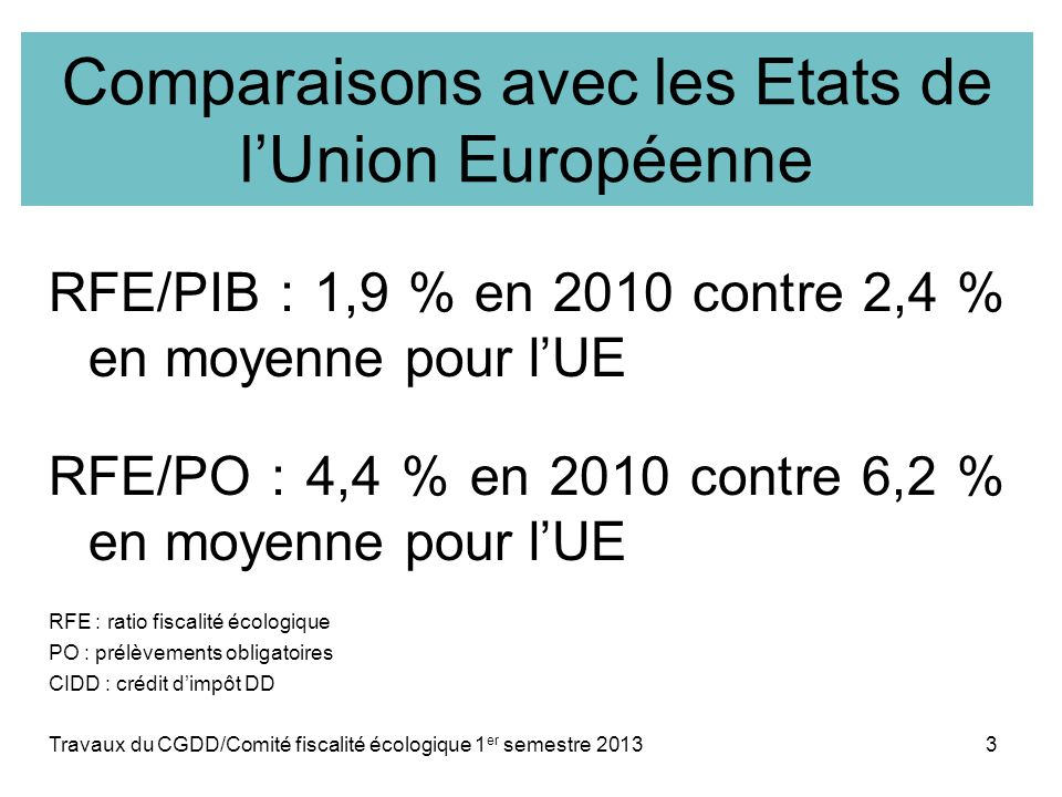 Comparaisons avec les Etats de lUnion Européenne RFE/PIB : 1,9 % en 2010 contre 2,4 % en moyenne pour lUE RFE/PO : 4,4 % en 2010 contre 6,2 % en moyenne pour lUE RFE : ratio fiscalité écologique PO : prélèvements obligatoires CIDD : crédit dimpôt DD Travaux du CGDD/Comité fiscalité écologique 1 er semestre 2013 3