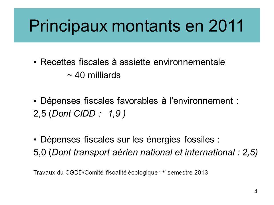 Principaux montants en 2011 Recettes fiscales à assiette environnementale ~ 40 milliards Dépenses fiscales favorables à lenvironnement : 2,5 (Dont CIDD :1,9 ) Dépenses fiscales sur les énergies fossiles : 5,0 (Dont transport aérien national et international :2,5) Travaux du CGDD/Comité fiscalité écologique 1 er semestre 2013 4