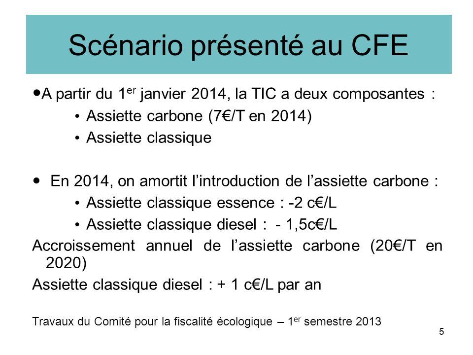 Scénario présenté au CFE A partir du 1 er janvier 2014, la TIC a deux composantes : Assiette carbone (7/T en 2014) Assiette classique En 2014, on amortit lintroduction de lassiette carbone : Assiette classique essence : -2 c/L Assiette classique diesel : - 1,5c/L Accroissement annuel de lassiette carbone (20/T en 2020) Assiette classique diesel : + 1 c/L par an Travaux du Comité pour la fiscalité écologique – 1 er semestre 2013 5