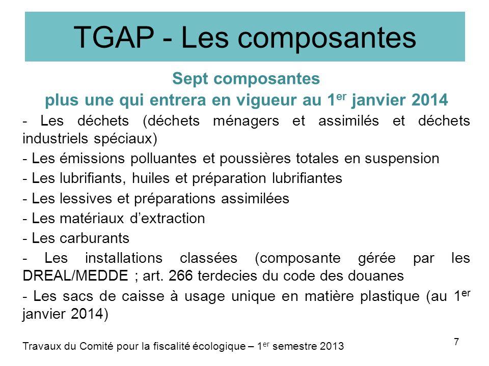 TGAP - Les composantes Sept composantes plus une qui entrera en vigueur au 1 er janvier 2014 - Les déchets (déchets ménagers et assimilés et déchets industriels spéciaux) - Les émissions polluantes et poussières totales en suspension - Les lubrifiants, huiles et préparation lubrifiantes - Les lessives et préparations assimilées - Les matériaux dextraction - Les carburants - Les installations classées (composante gérée par les DREAL/MEDDE ; art.