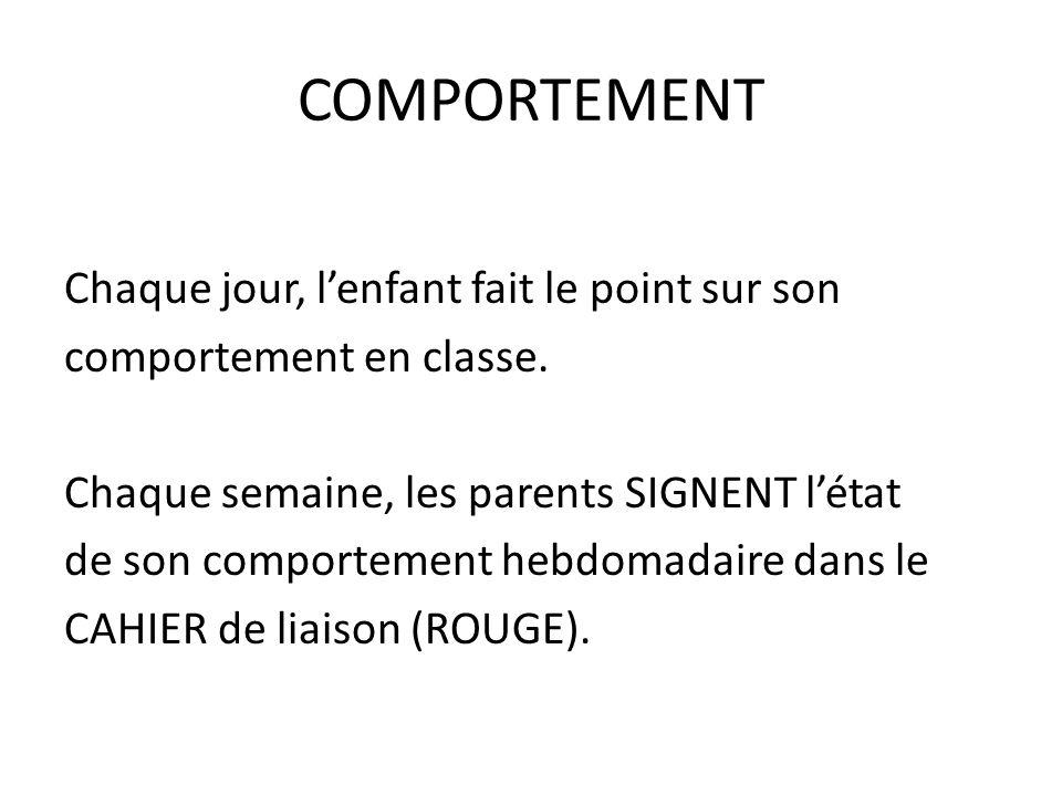 COMPORTEMENT Chaque jour, lenfant fait le point sur son comportement en classe. Chaque semaine, les parents SIGNENT létat de son comportement hebdomad