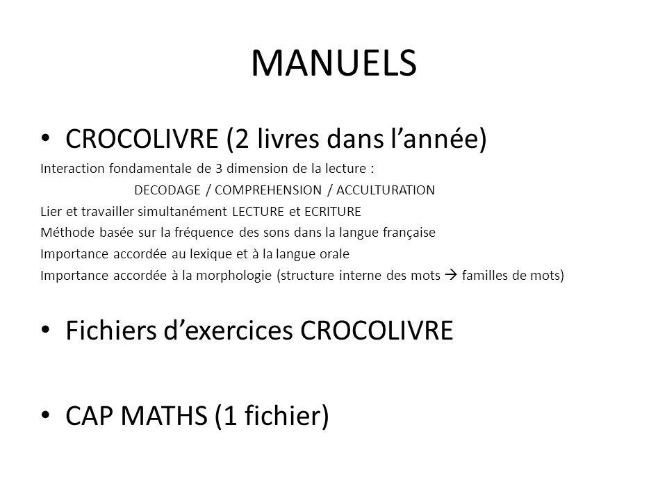 MANUELS CROCOLIVRE (2 livres dans lannée) Interaction fondamentale de 3 dimension de la lecture : DECODAGE / COMPREHENSION / ACCULTURATION Lier et tra