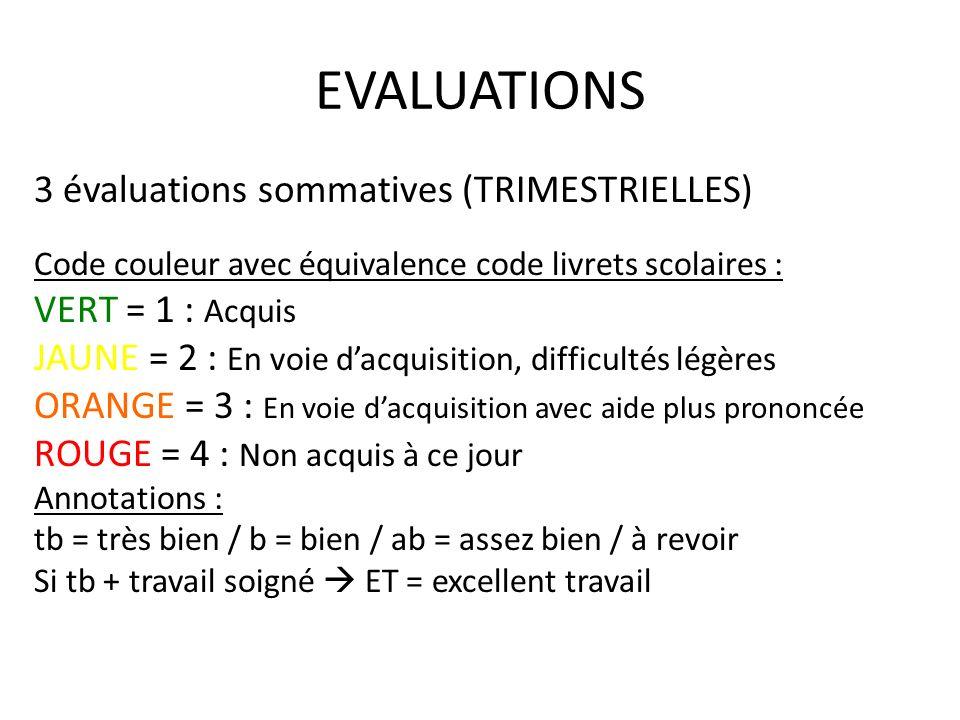 EVALUATIONS 3 évaluations sommatives (TRIMESTRIELLES) Code couleur avec équivalence code livrets scolaires : VERT = 1 : Acquis JAUNE = 2 : En voie dac