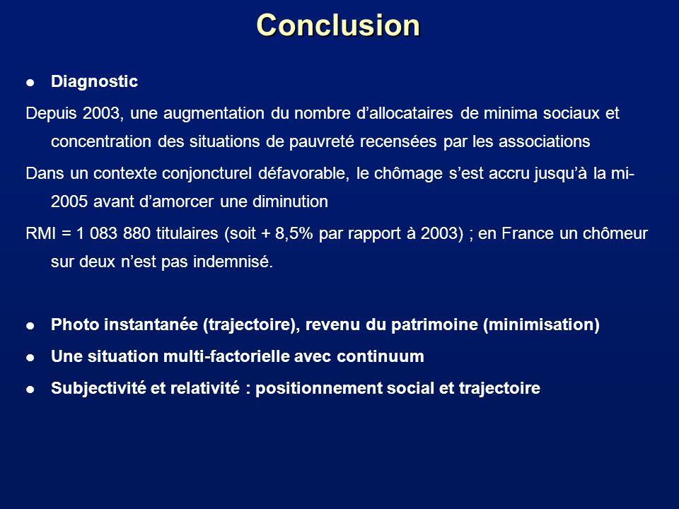 Conclusion l Diagnostic Depuis 2003, une augmentation du nombre dallocataires de minima sociaux et concentration des situations de pauvreté recensées