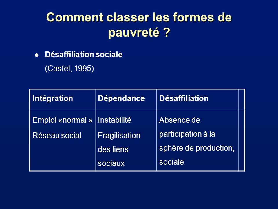 Comment classer les formes de pauvreté ? l Désaffiliation sociale (Castel, 1995) IntégrationDépendanceDésaffiliation Emploi «normal » Réseau social In
