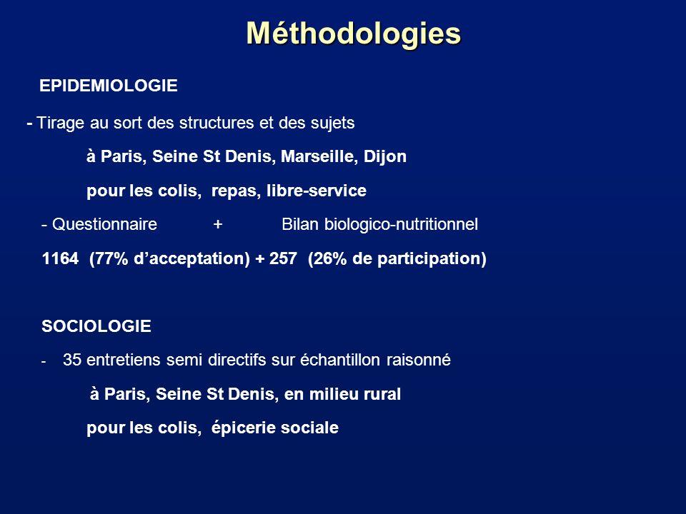 Méthodologies EPIDEMIOLOGIE - Tirage au sort des structures et des sujets à Paris, Seine St Denis, Marseille, Dijon pour les colis, repas, libre-servi