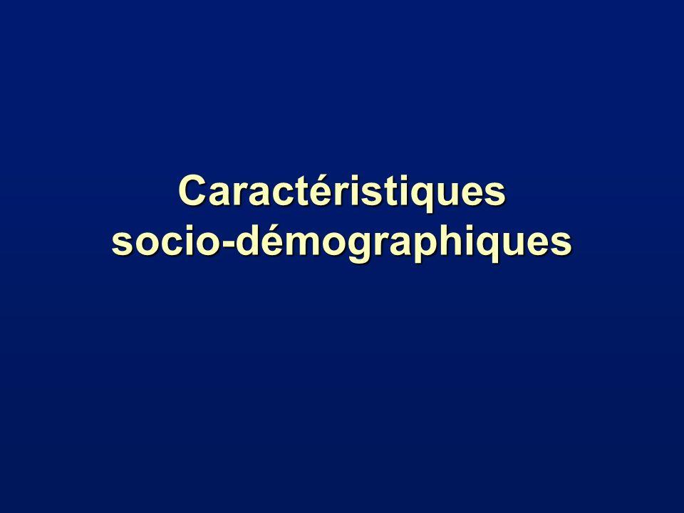 Caractéristiques socio-démographiques