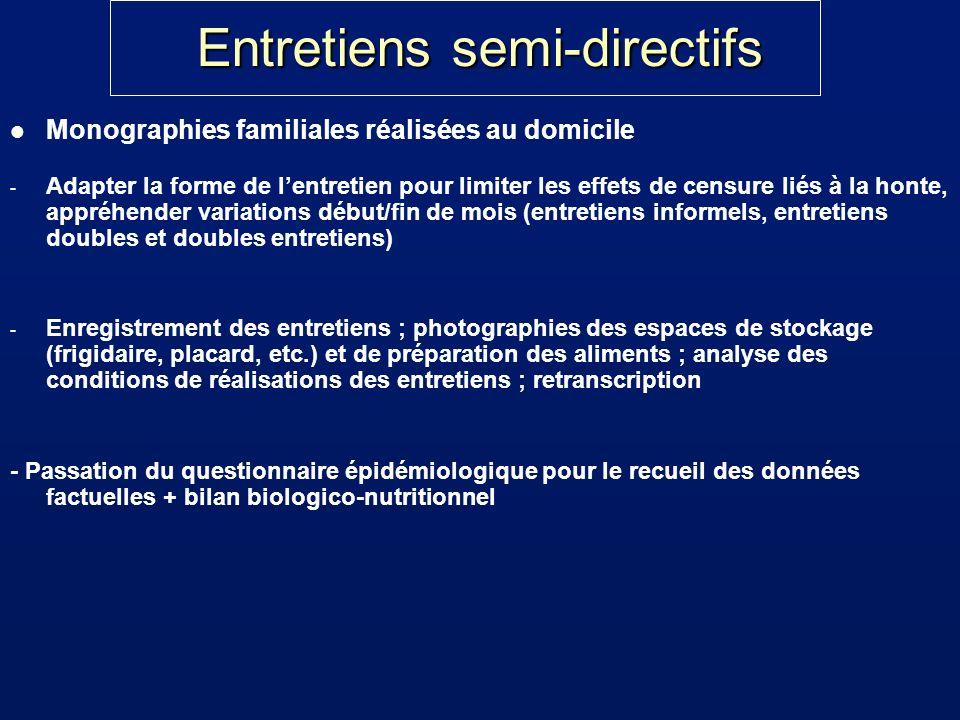 Entretiens semi-directifs l Monographies familiales réalisées au domicile - Adapter la forme de lentretien pour limiter les effets de censure liés à l