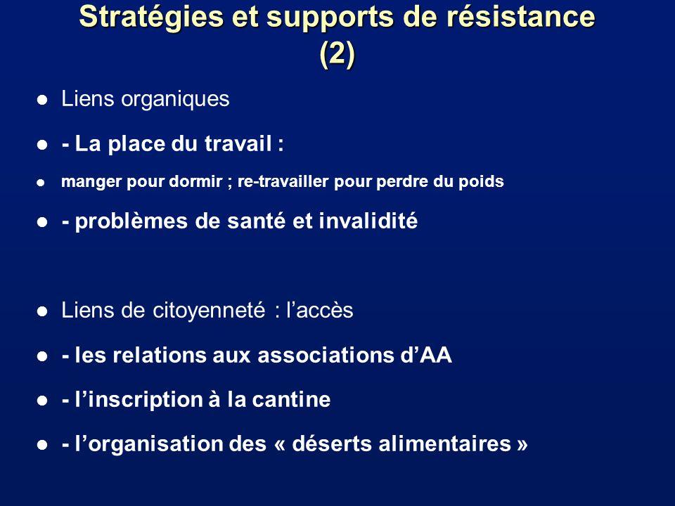 Stratégies et supports de résistance (2) l Liens organiques l - La place du travail : l manger pour dormir ; re-travailler pour perdre du poids l - pr