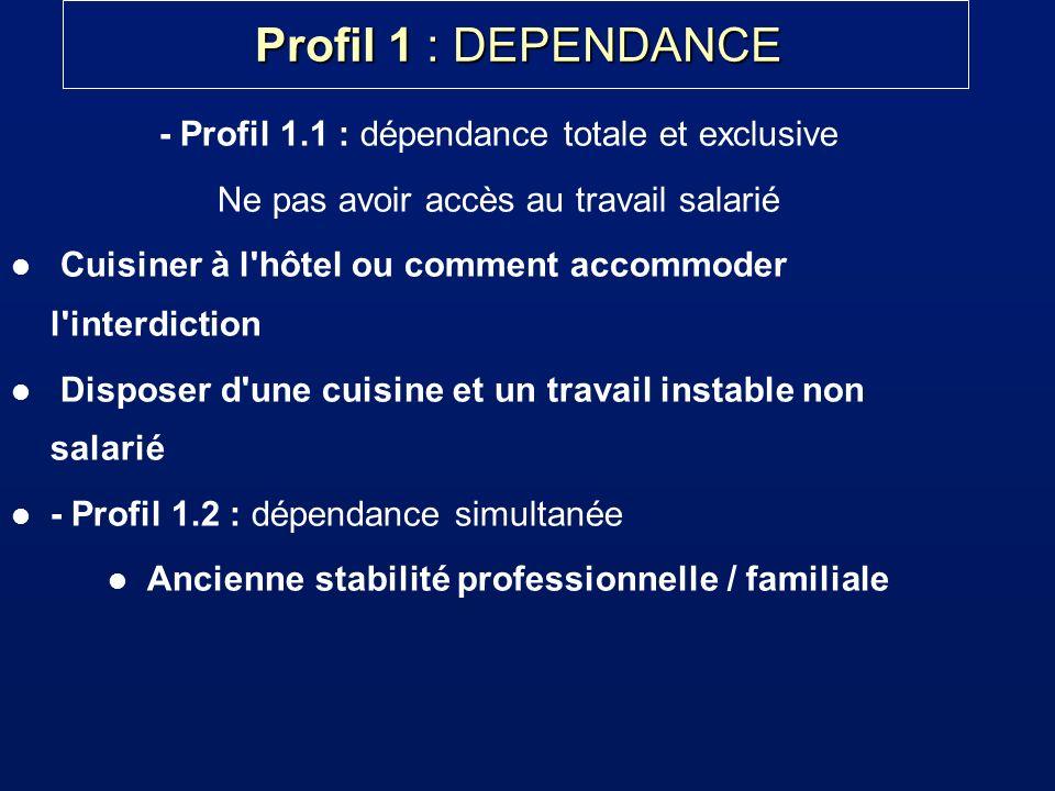 Profil 1 : DEPENDANCE - Profil 1.1 : dépendance totale et exclusive Ne pas avoir accès au travail salarié l Cuisiner à l'hôtel ou comment accommoder l