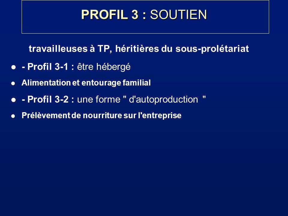 PROFIL 3 : SOUTIEN travailleuses à TP, héritières du sous-prolétariat l - Profil 3-1 : être hébergé l Alimentation et entourage familial l - Profil 3-