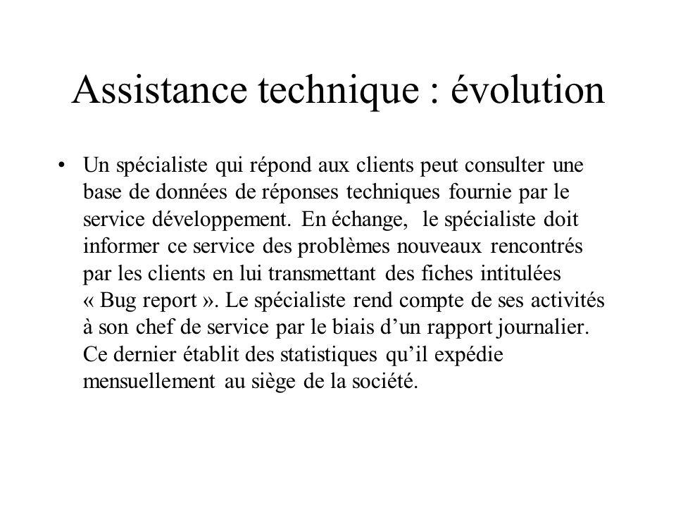 Assistance technique : évolution Un spécialiste qui répond aux clients peut consulter une base de données de réponses techniques fournie par le service développement.