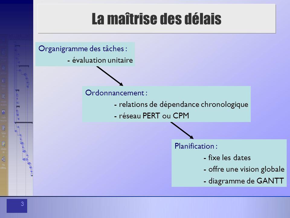3 Planification : - fixe les dates - offre une vision globale - diagramme de GANTT La maîtrise des délais Ordonnancement : - relations de dépendance c
