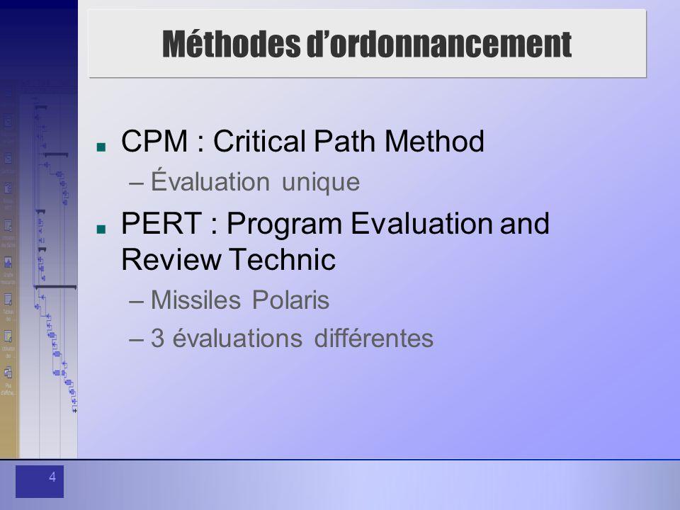 4 Méthodes dordonnancement CPM : Critical Path Method –Évaluation unique PERT : Program Evaluation and Review Technic –Missiles Polaris –3 évaluations